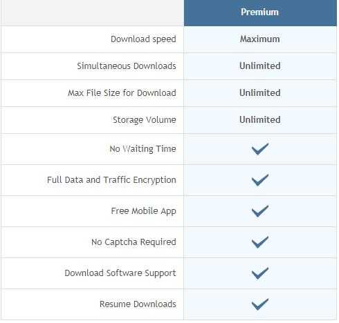 Filejoker Premium Reseller, filejoker PayPal, filejoker Reseller